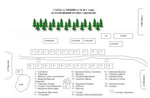 Схема д.Тимино в 30-40-е годы (из воспоминаний старожилов)